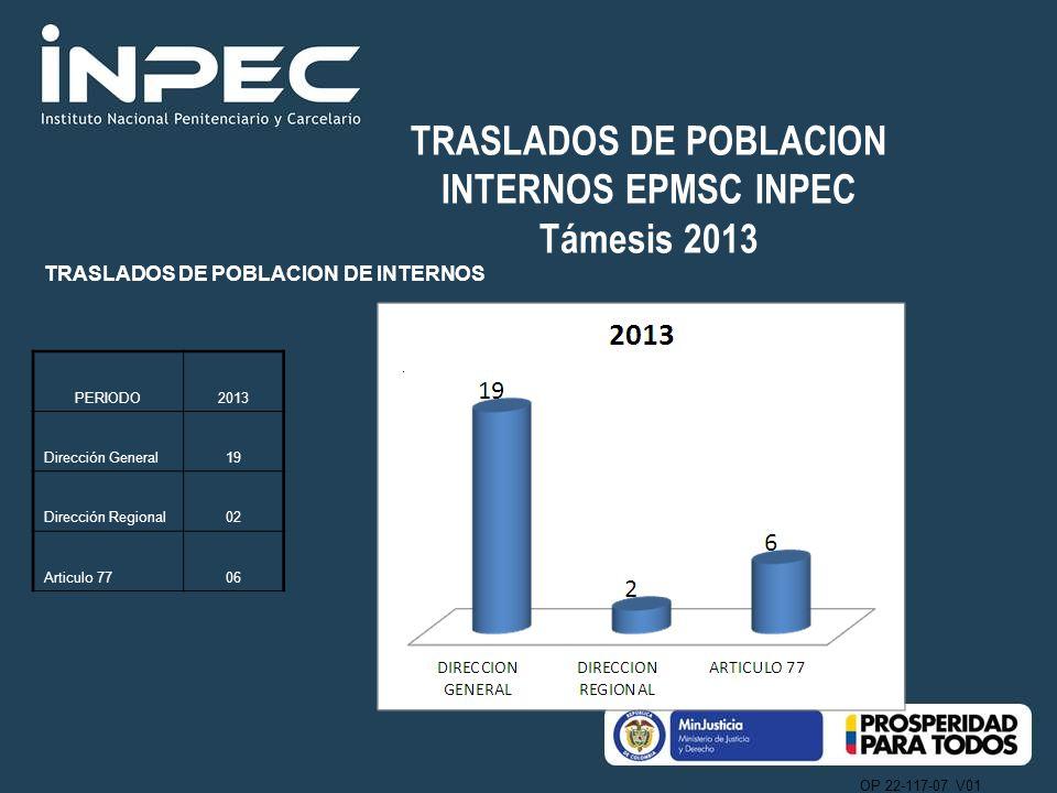 TRASLADOS DE POBLACION INTERNOS EPMSC INPEC Támesis 2013