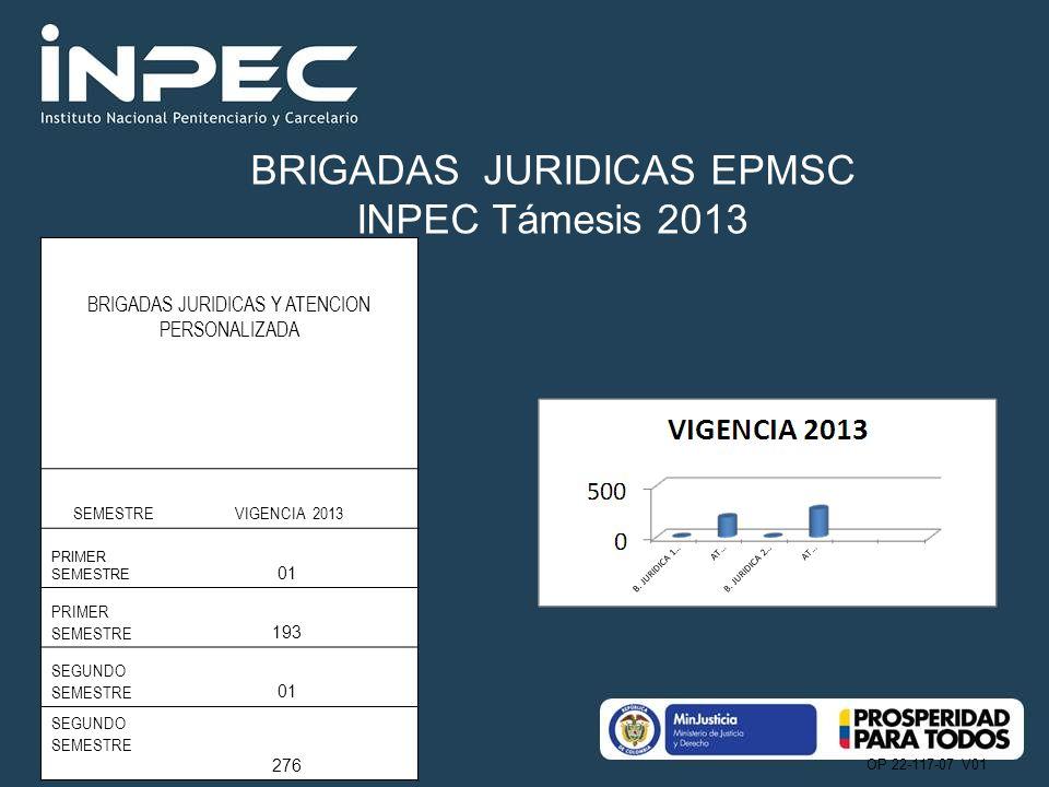 BRIGADAS JURIDICAS EPMSC INPEC Támesis 2013