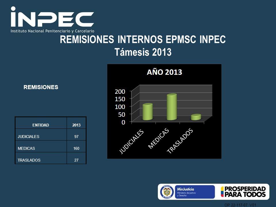 REMISIONES INTERNOS EPMSC INPEC Támesis 2013