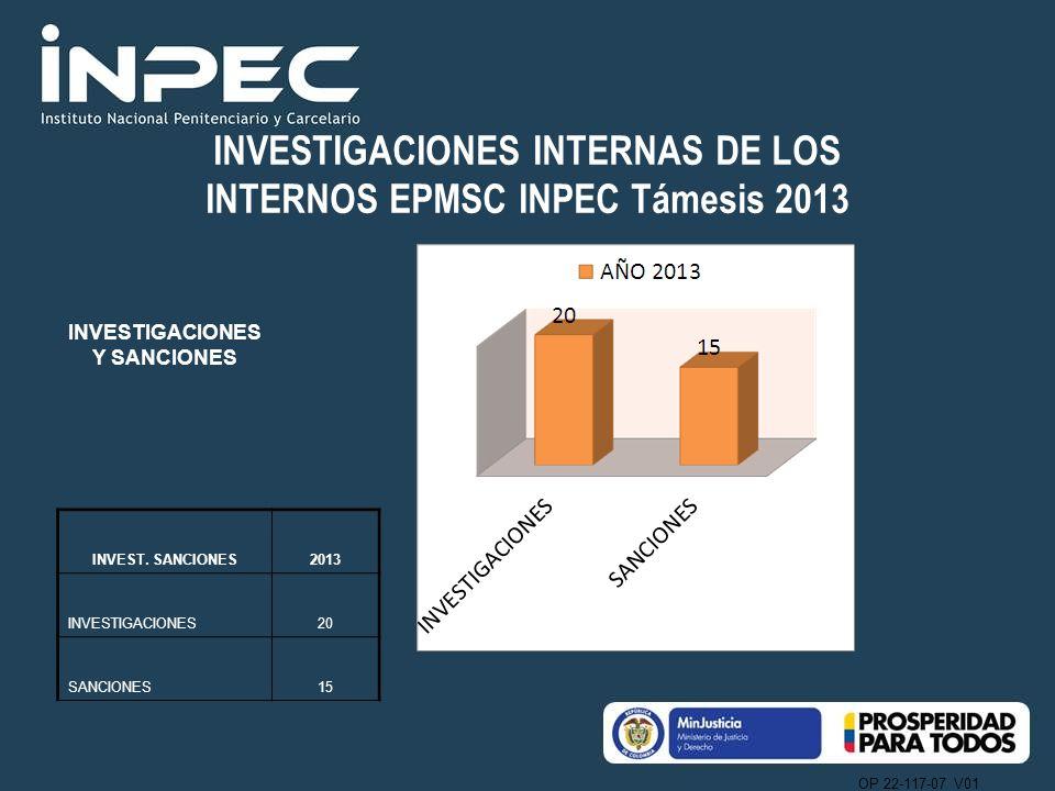 INVESTIGACIONES INTERNAS DE LOS INTERNOS EPMSC INPEC Támesis 2013