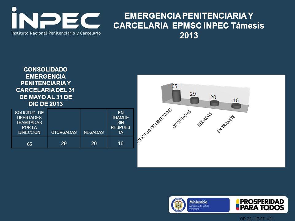 EMERGENCIA PENITENCIARIA Y CARCELARIA EPMSC INPEC Támesis 2013