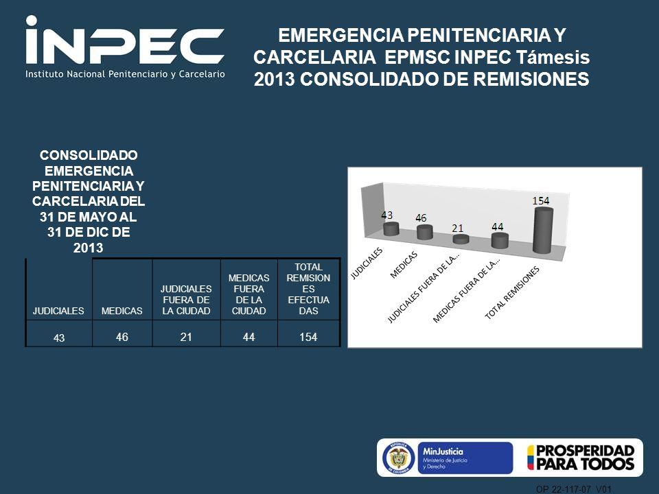 EMERGENCIA PENITENCIARIA Y CARCELARIA EPMSC INPEC Támesis 2013 CONSOLIDADO DE REMISIONES