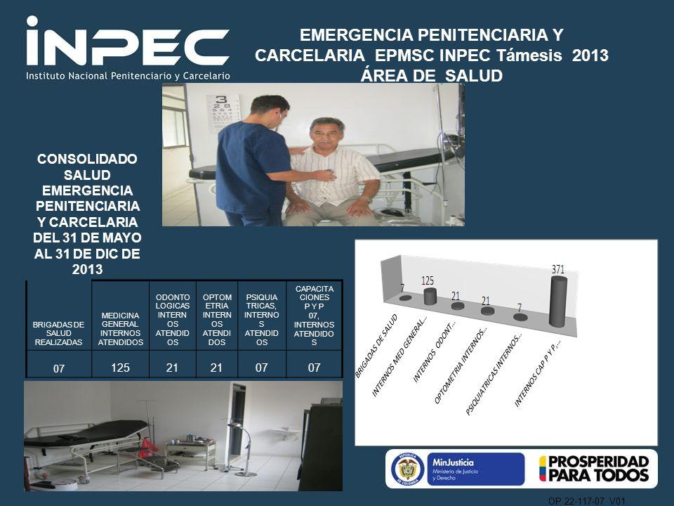 EMERGENCIA PENITENCIARIA Y CARCELARIA EPMSC INPEC Támesis 2013 ÁREA DE SALUD
