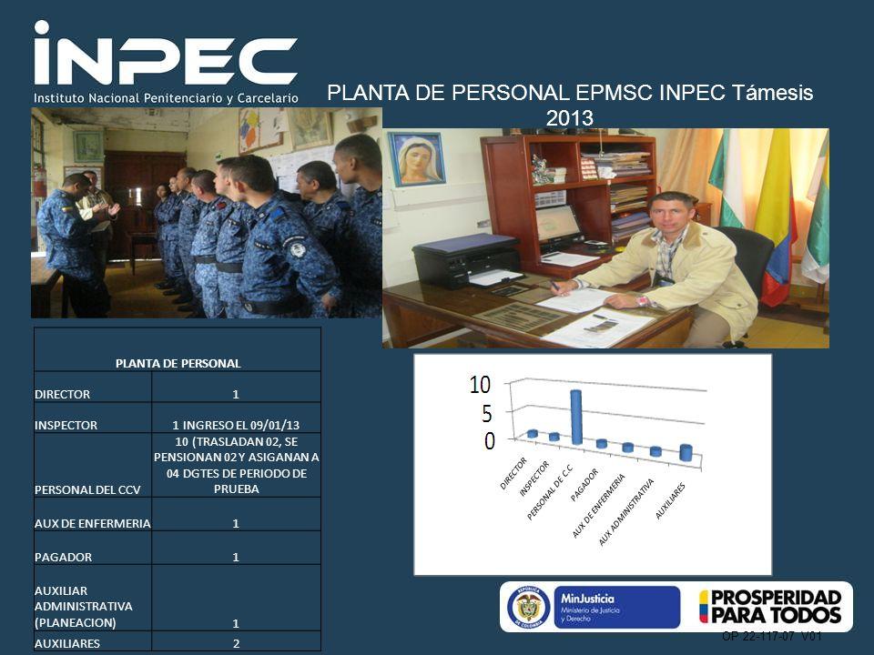 PLANTA DE PERSONAL EPMSC INPEC Támesis 2013