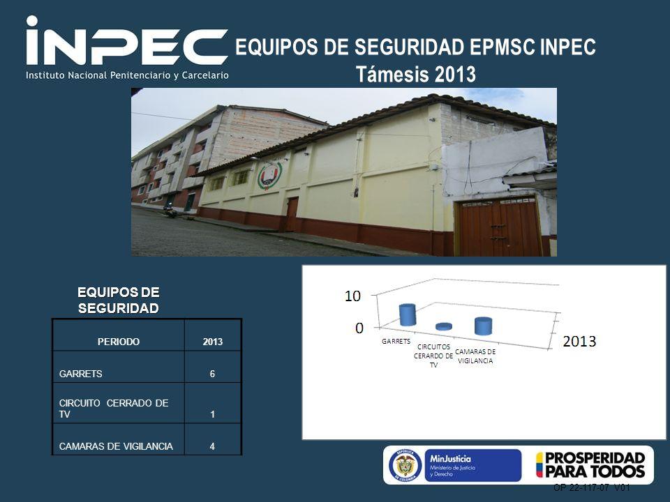 EQUIPOS DE SEGURIDAD EPMSC INPEC Támesis 2013