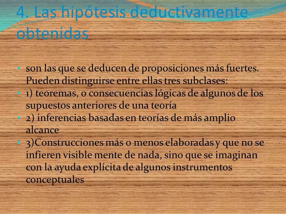 4. Las hipótesis deductivamente obtenidas
