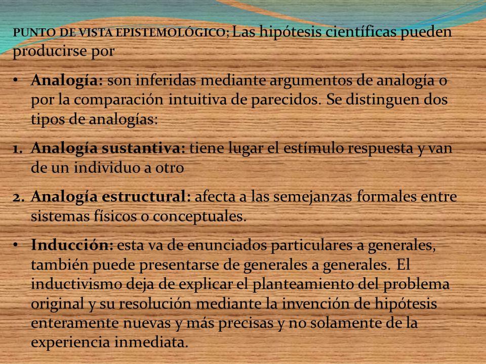 PUNTO DE VISTA EPISTEMOLÓGICO; Las hipótesis científicas pueden producirse por