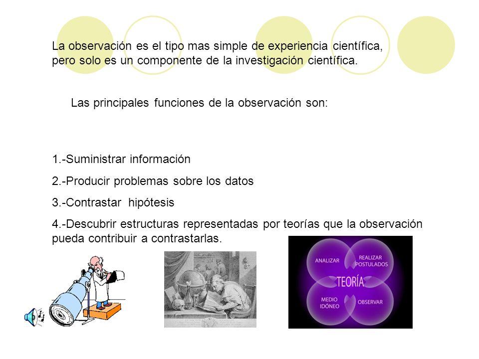La observación es el tipo mas simple de experiencia científica, pero solo es un componente de la investigación científica.