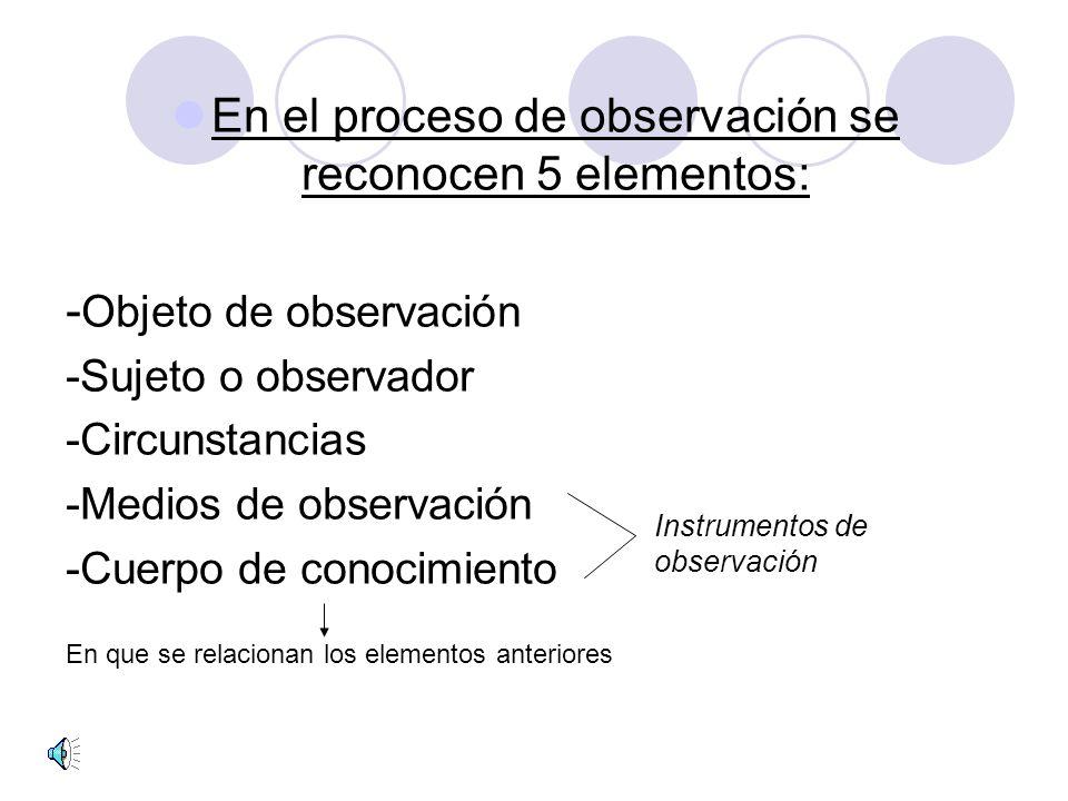 En el proceso de observación se reconocen 5 elementos: