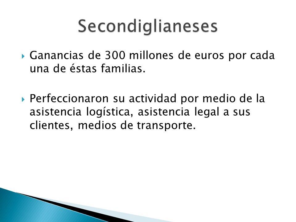Secondiglianeses Ganancias de 300 millones de euros por cada una de éstas familias.