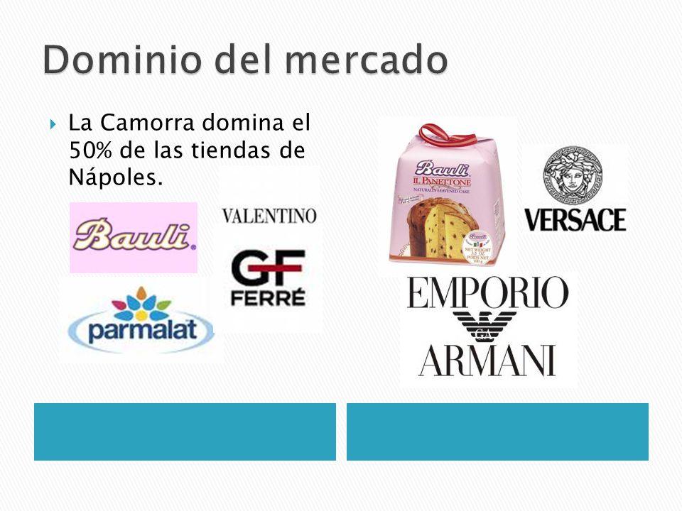 Dominio del mercado La Camorra domina el 50% de las tiendas de Nápoles.