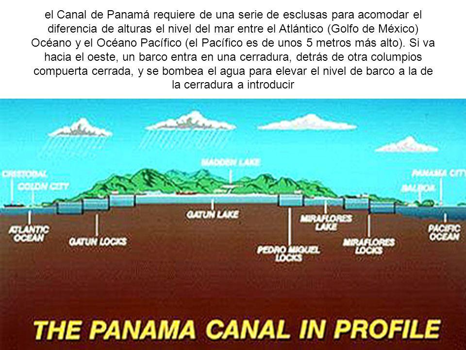 el Canal de Panamá requiere de una serie de esclusas para acomodar el diferencia de alturas el nivel del mar entre el Atlántico (Golfo de México) Océano y el Océano Pacífico (el Pacífico es de unos 5 metros más alto). Si va hacia el oeste, un barco entra en una cerradura, detrás de otra columpios compuerta cerrada, y se bombea el agua para elevar el nivel de barco a la de la cerradura a introducir