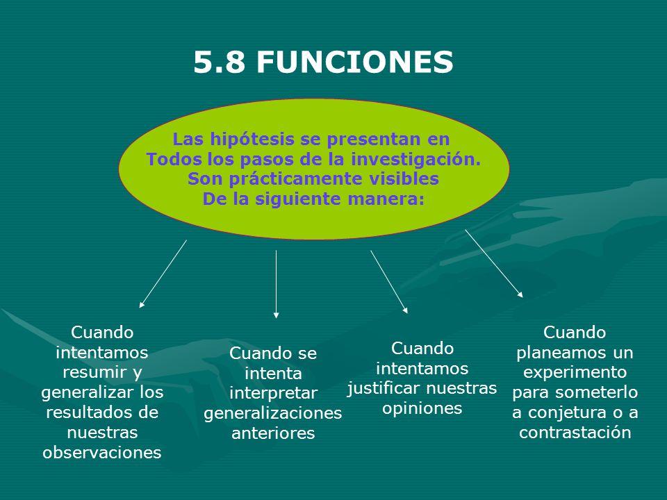 5.8 FUNCIONES Las hipótesis se presentan en
