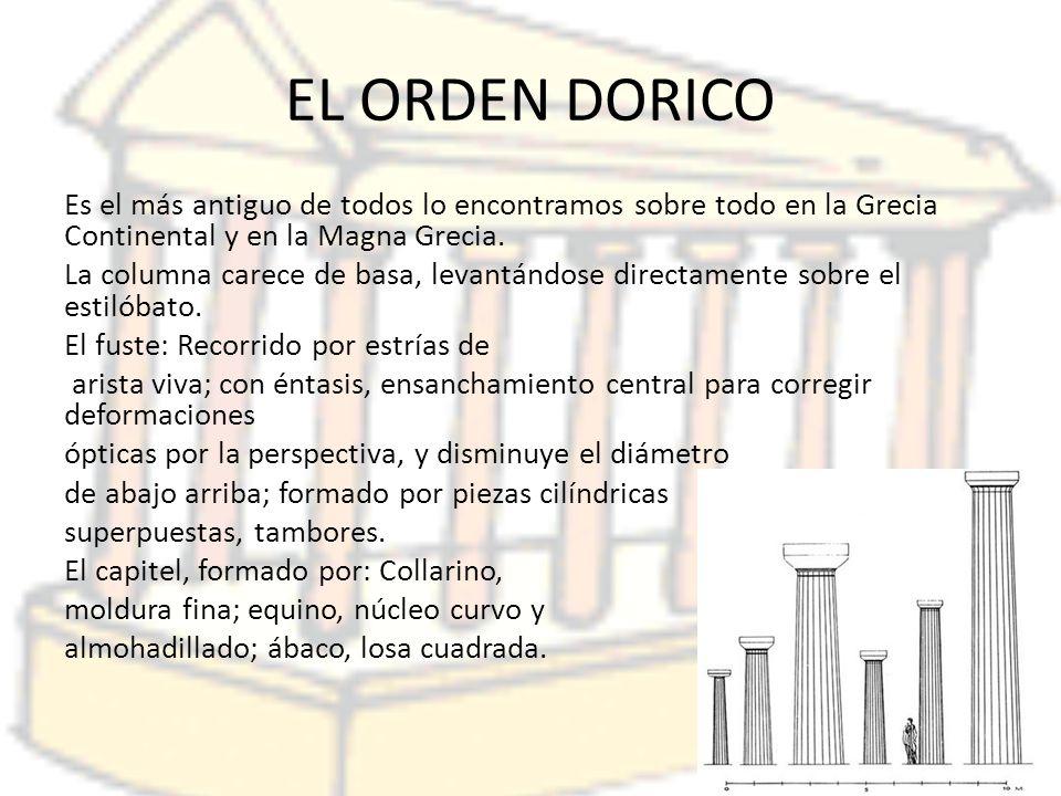EL ORDEN DORICO Es el más antiguo de todos lo encontramos sobre todo en la Grecia Continental y en la Magna Grecia.