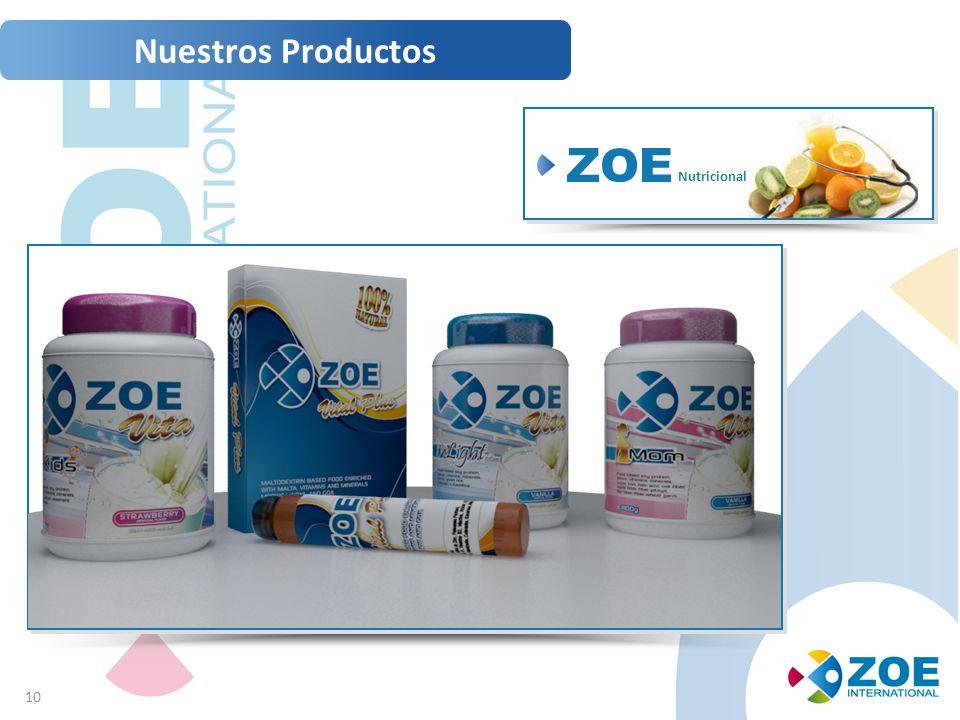 Nuestros Productos Nutricional