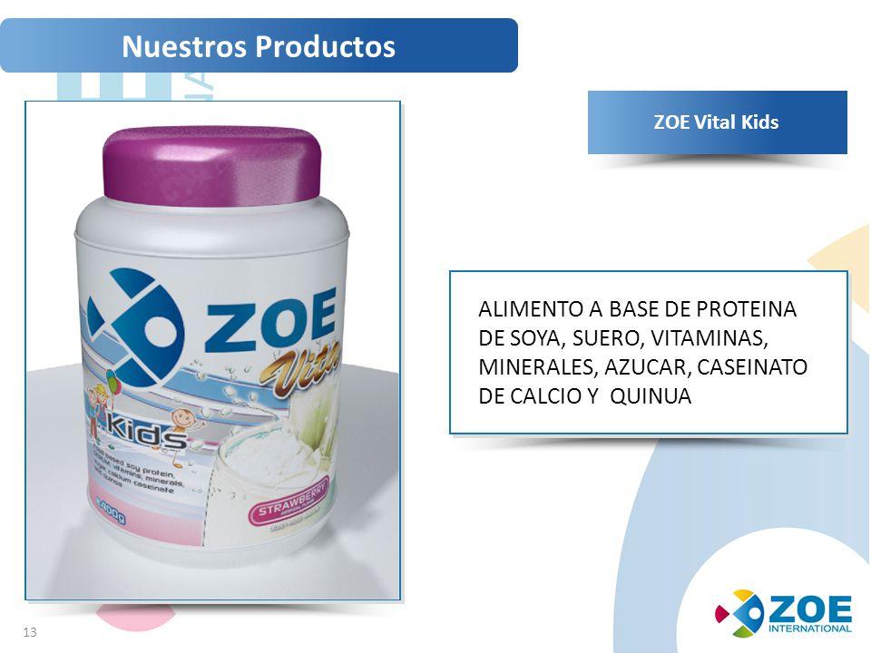 Nuestros Productos ZOE Vital Kids.