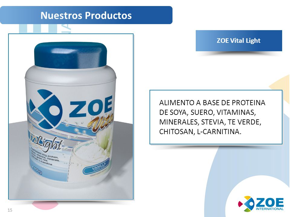 Nuestros Productos ZOE Vital Light.