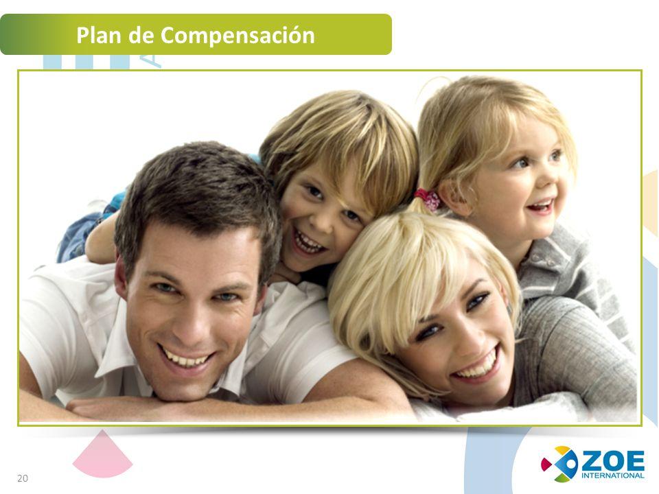 Plan de Compensación