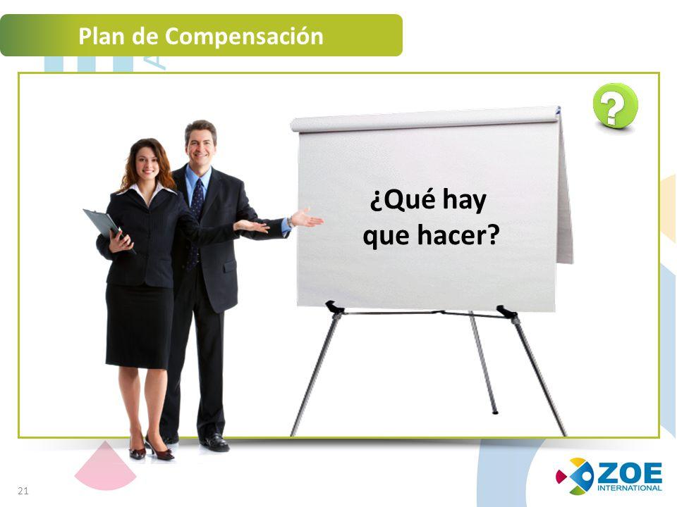 Plan de Compensación ¿Qué hay que hacer