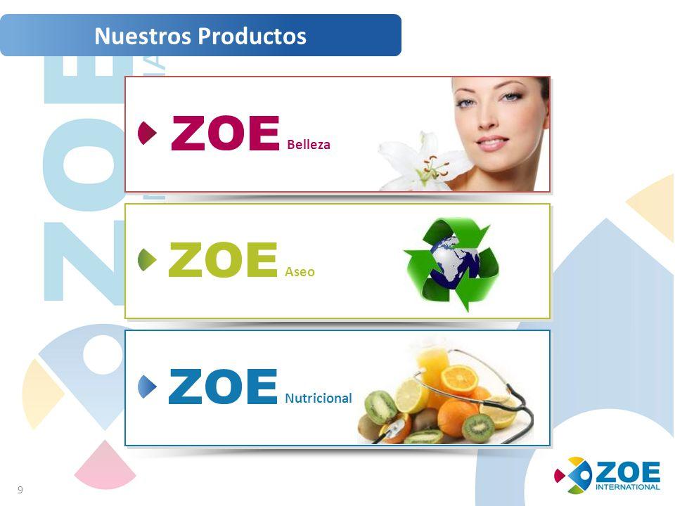 Nuestros Productos Belleza Aseo Nutricional