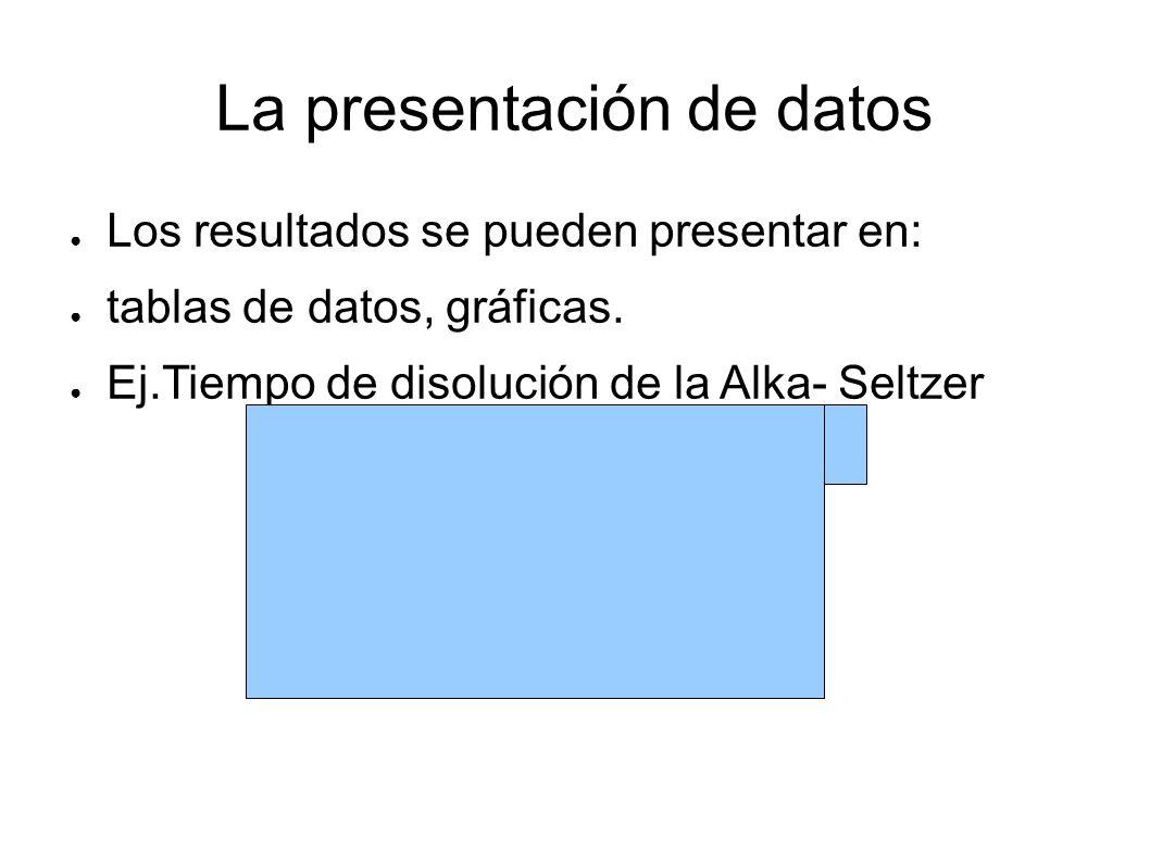 La presentación de datos