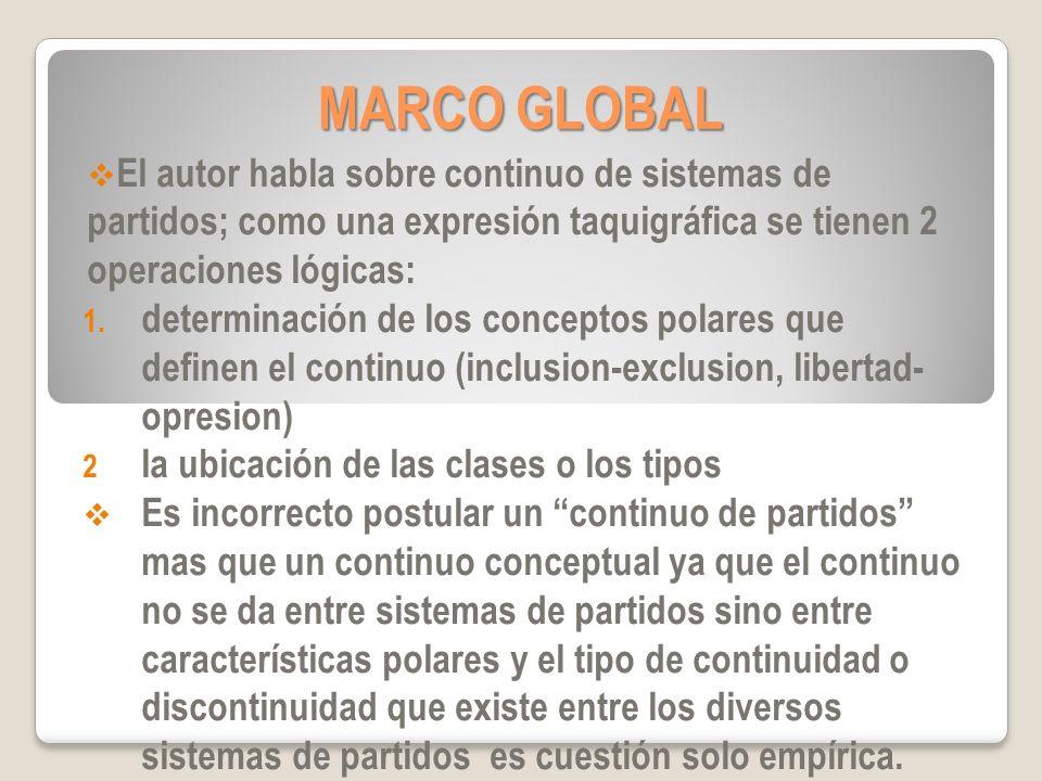 MARCO GLOBAL El autor habla sobre continuo de sistemas de partidos; como una expresión taquigráfica se tienen 2 operaciones lógicas: