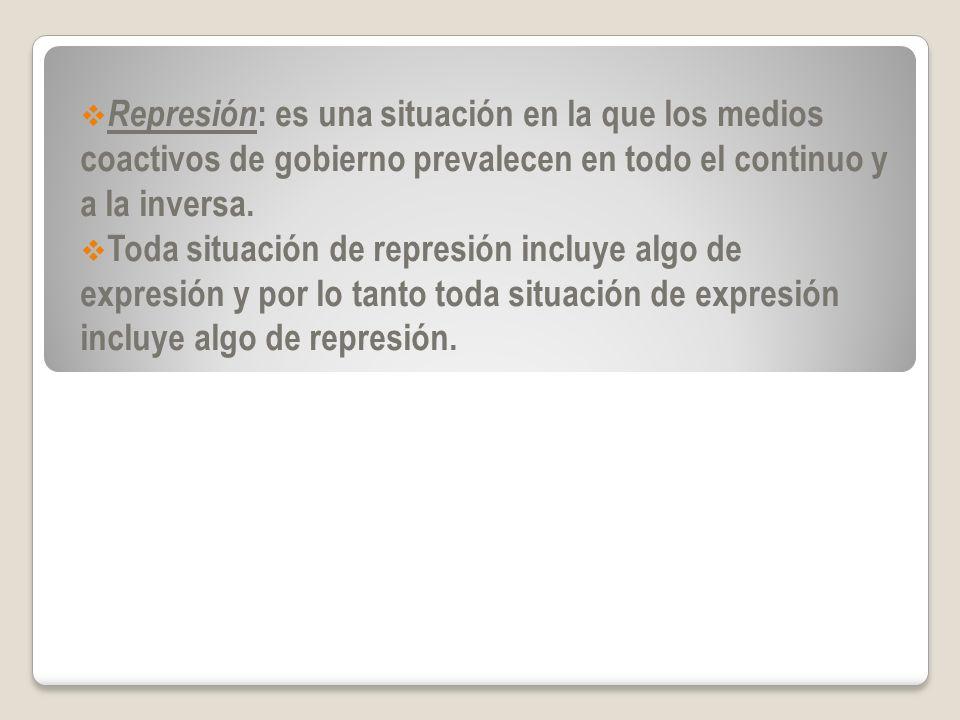Represión: es una situación en la que los medios coactivos de gobierno prevalecen en todo el continuo y a la inversa.