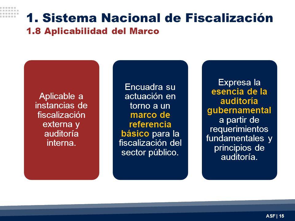 Aplicable a instancias de fiscalización externa y auditoría interna.