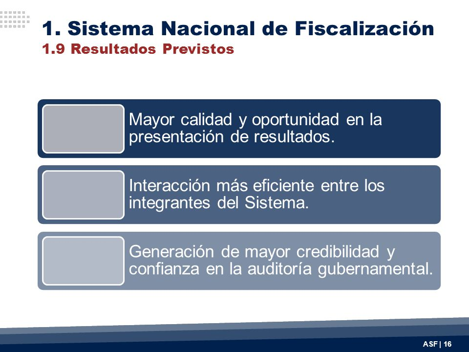 1. Sistema Nacional de Fiscalización 1.9 Resultados Previstos