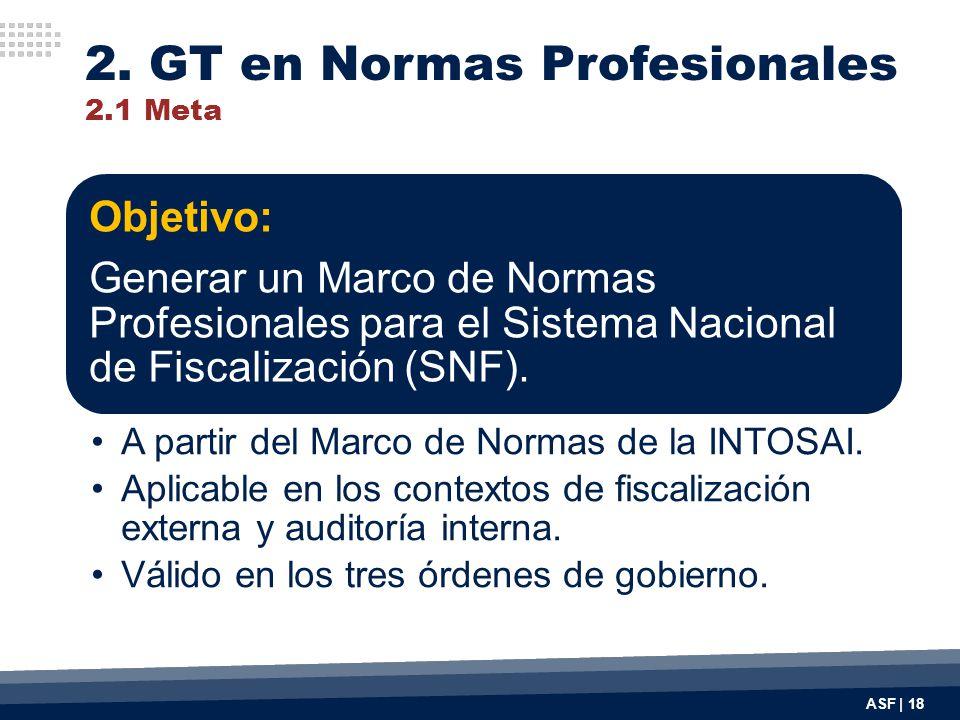 2. GT en Normas Profesionales 2.1 Meta