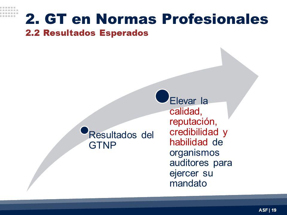 2. GT en Normas Profesionales 2.2 Resultados Esperados