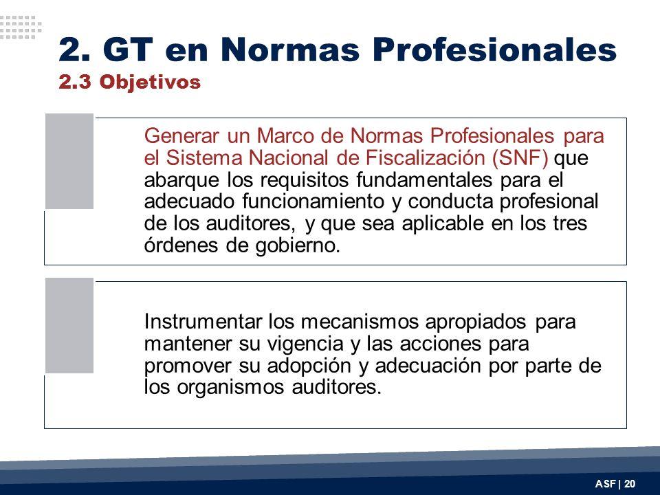 2. GT en Normas Profesionales 2.3 Objetivos