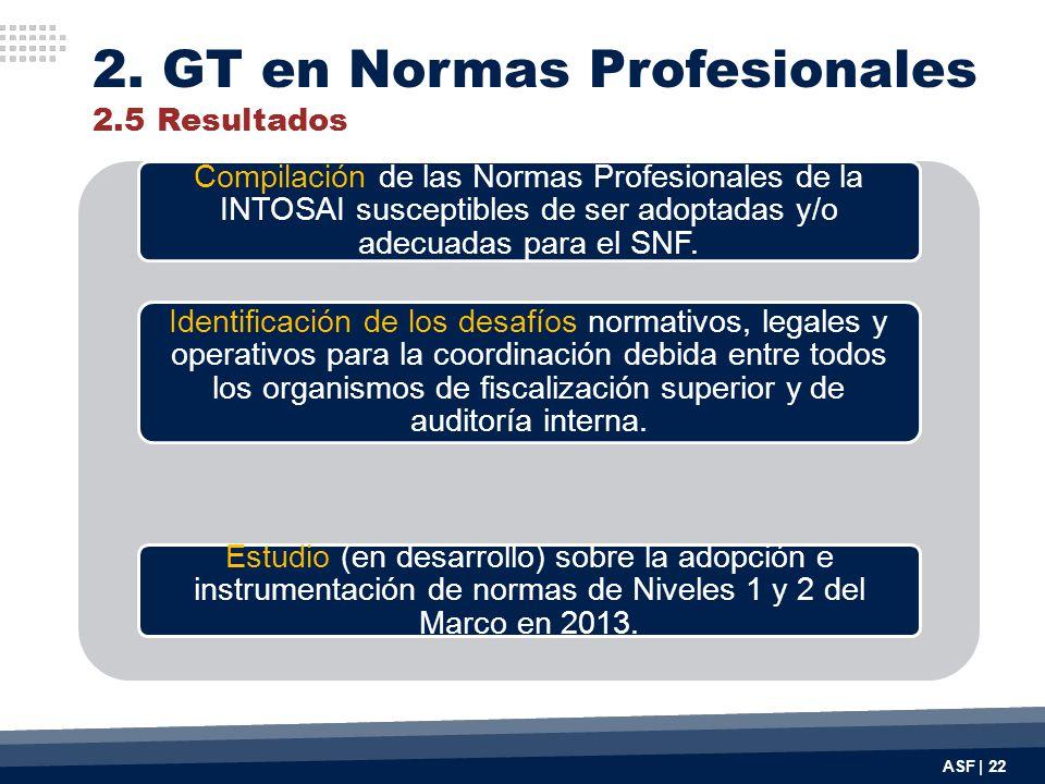 2. GT en Normas Profesionales 2.5 Resultados