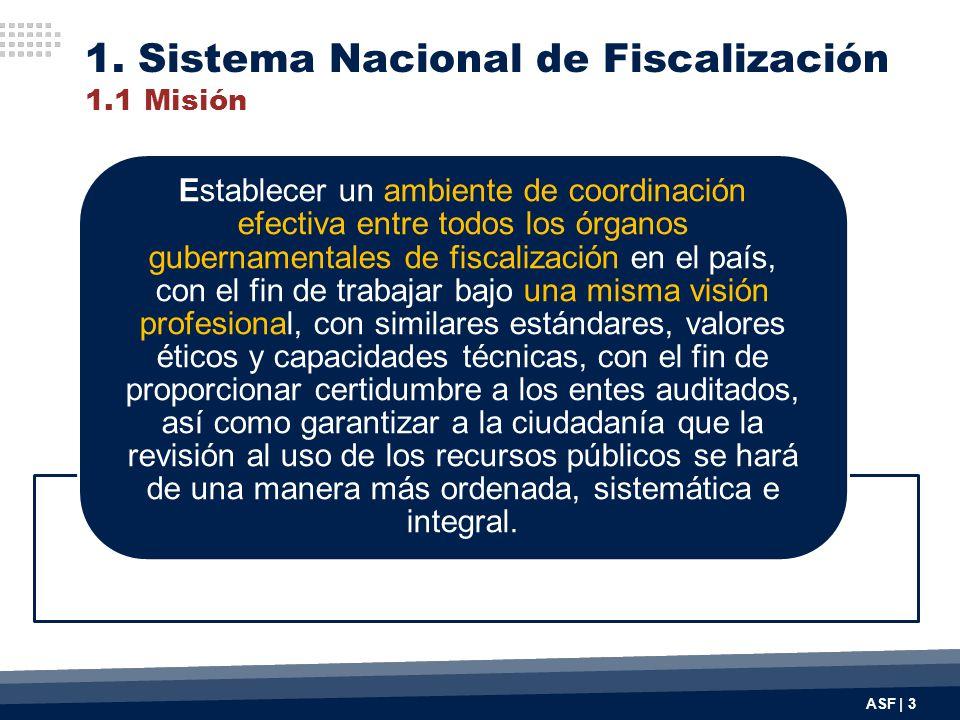 1. Sistema Nacional de Fiscalización 1.1 Misión