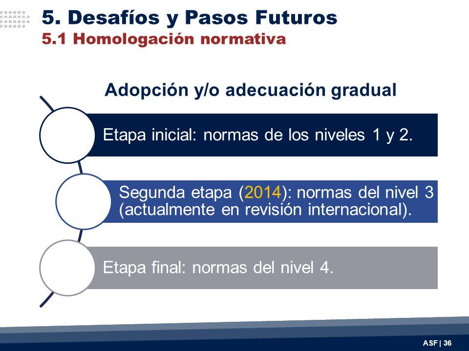 5. Desafíos y Pasos Futuros 5.1 Homologación normativa