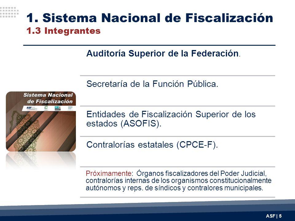 1. Sistema Nacional de Fiscalización 1.3 Integrantes