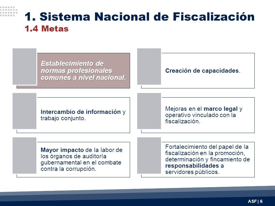 1. Sistema Nacional de Fiscalización 1.4 Metas
