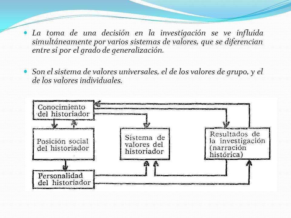 La toma de una decisión en la investigación se ve influida simultáneamente por varios sistemas de valores, que se diferencian entre sí por el grado de generalización.