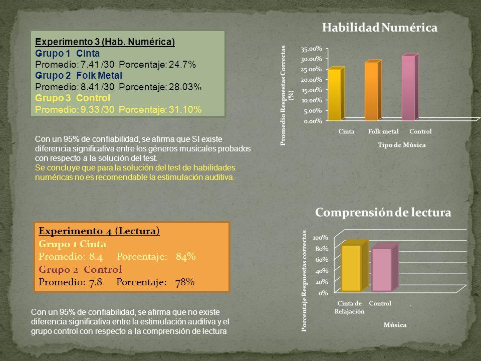 Experimento 4 (Lectura) Grupo 1 Cinta Promedio: 8.4 Porcentaje: 84%