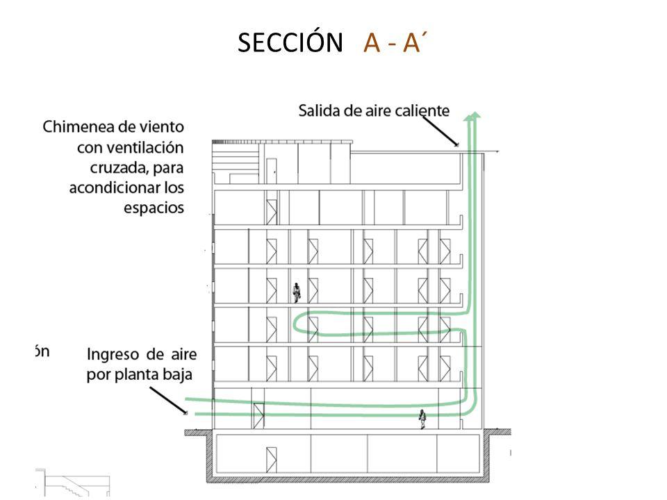 SECCIÓN A - A´