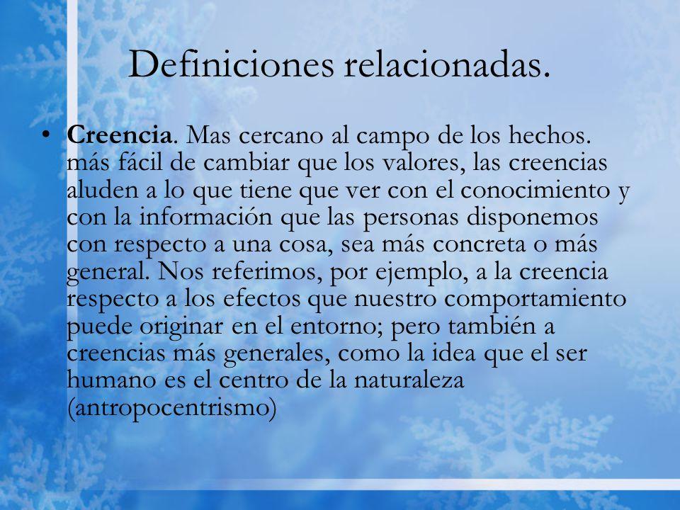 Definiciones relacionadas.