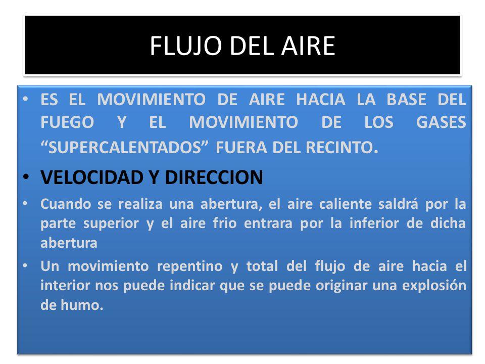 FLUJO DEL AIRE VELOCIDAD Y DIRECCION