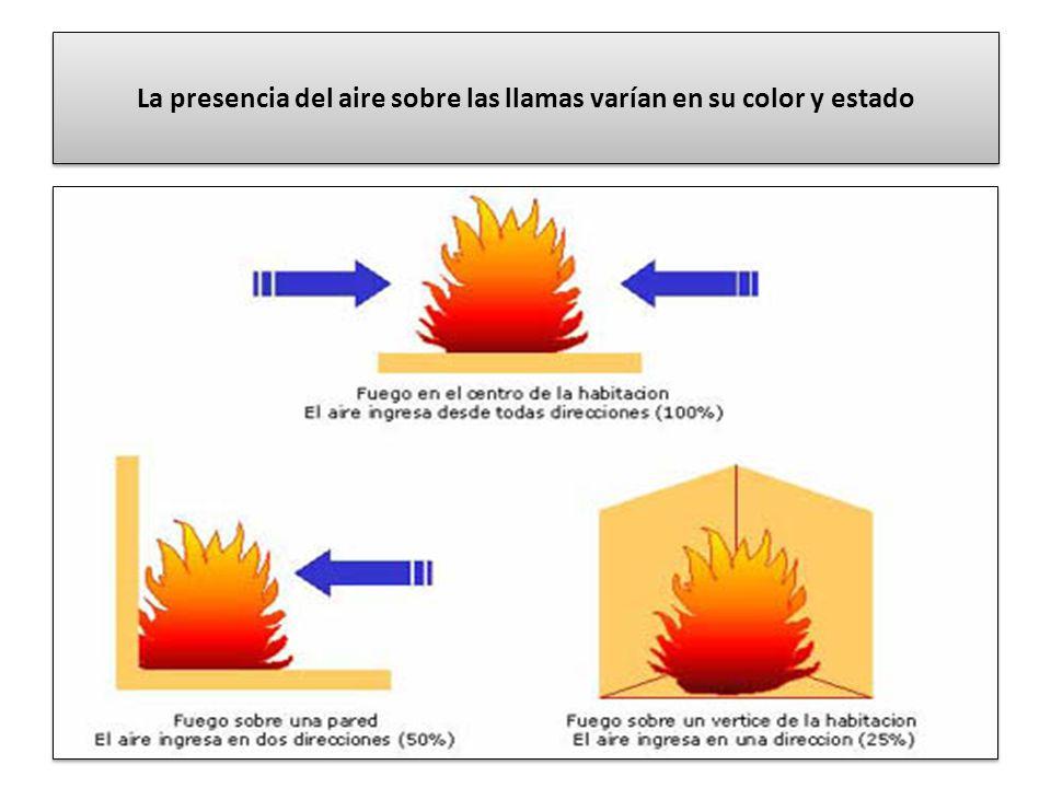 La presencia del aire sobre las llamas varían en su color y estado