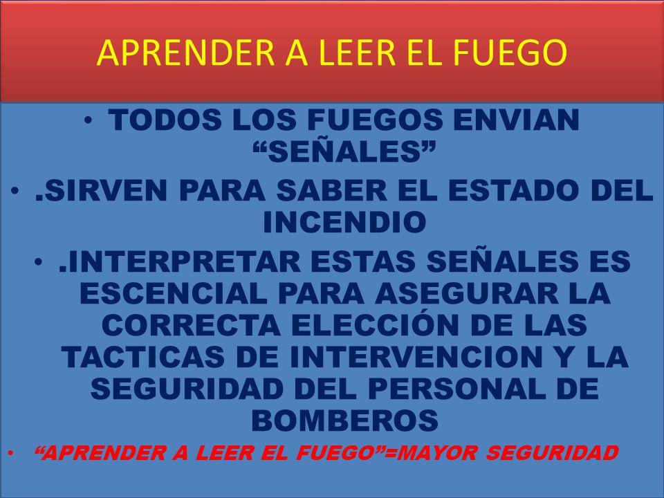 APRENDER A LEER EL FUEGO