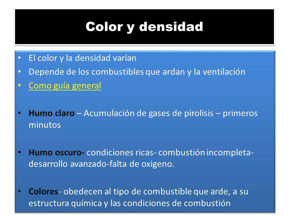 Color y densidad El color y la densidad varían
