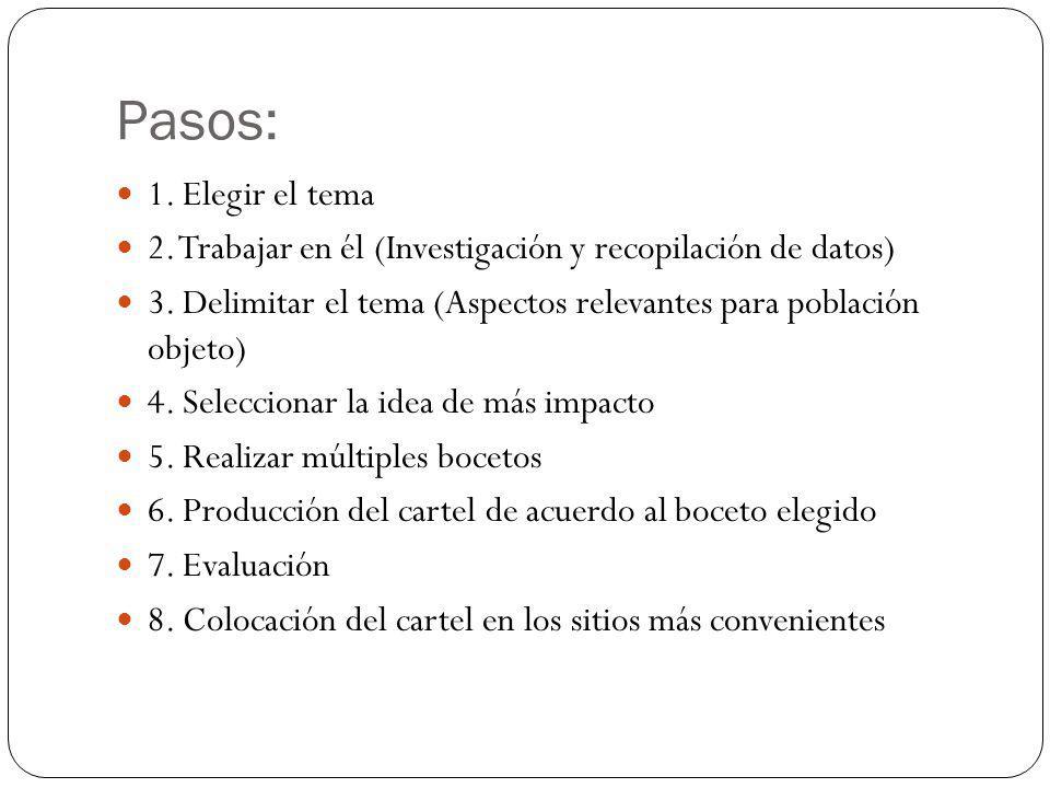 Pasos: 1. Elegir el tema. 2. Trabajar en él (Investigación y recopilación de datos)