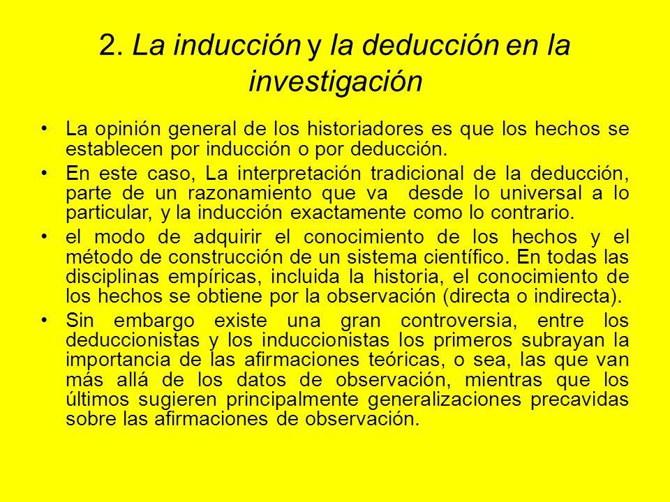 2. La inducción y la deducción en la investigación