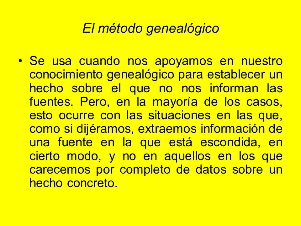 El método genealógico