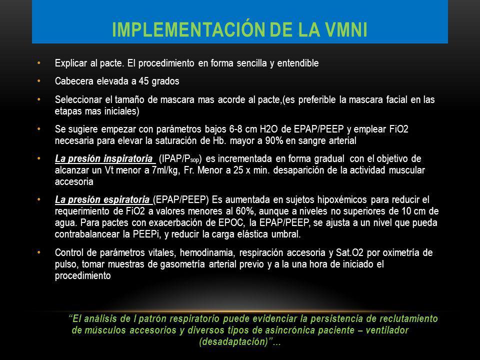 Implementación de la vmni