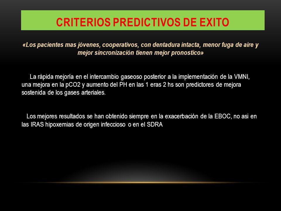 Criterios PREDICTIVOS DE EXITO